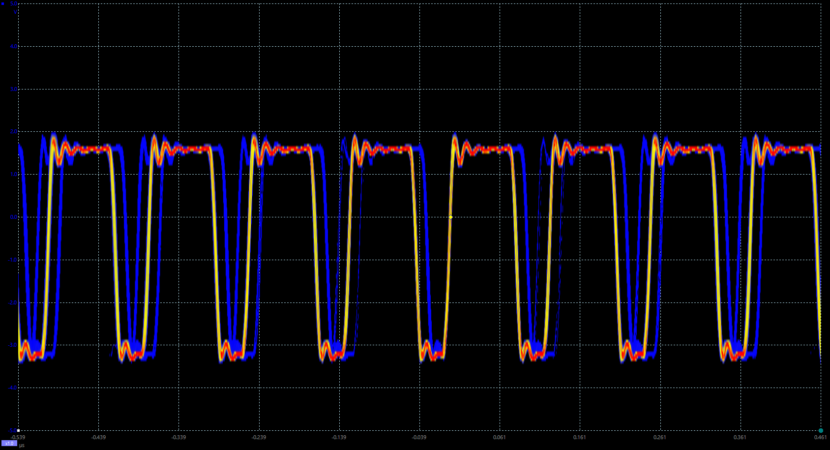 The derived clock contains a lot of jitter.